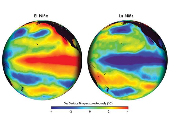 El Nino And La Nina Impact On Monsoon Rainfall Of India Manual Guide